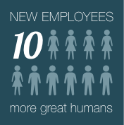 human element hired 10 new employees in 2017